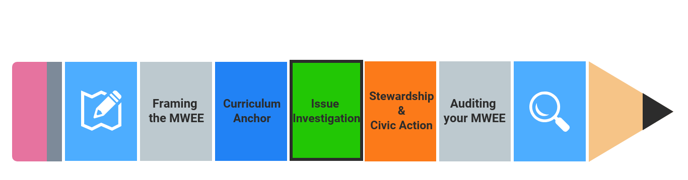 Issue Investigation header