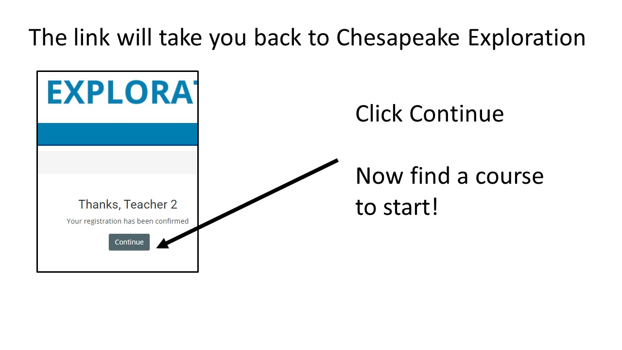 Image: Screenshot of account confirmation page on Chesapeake Exploration Text: The link will take you back to Chesapeake Exploration, Click Continue, Now find a course to start!